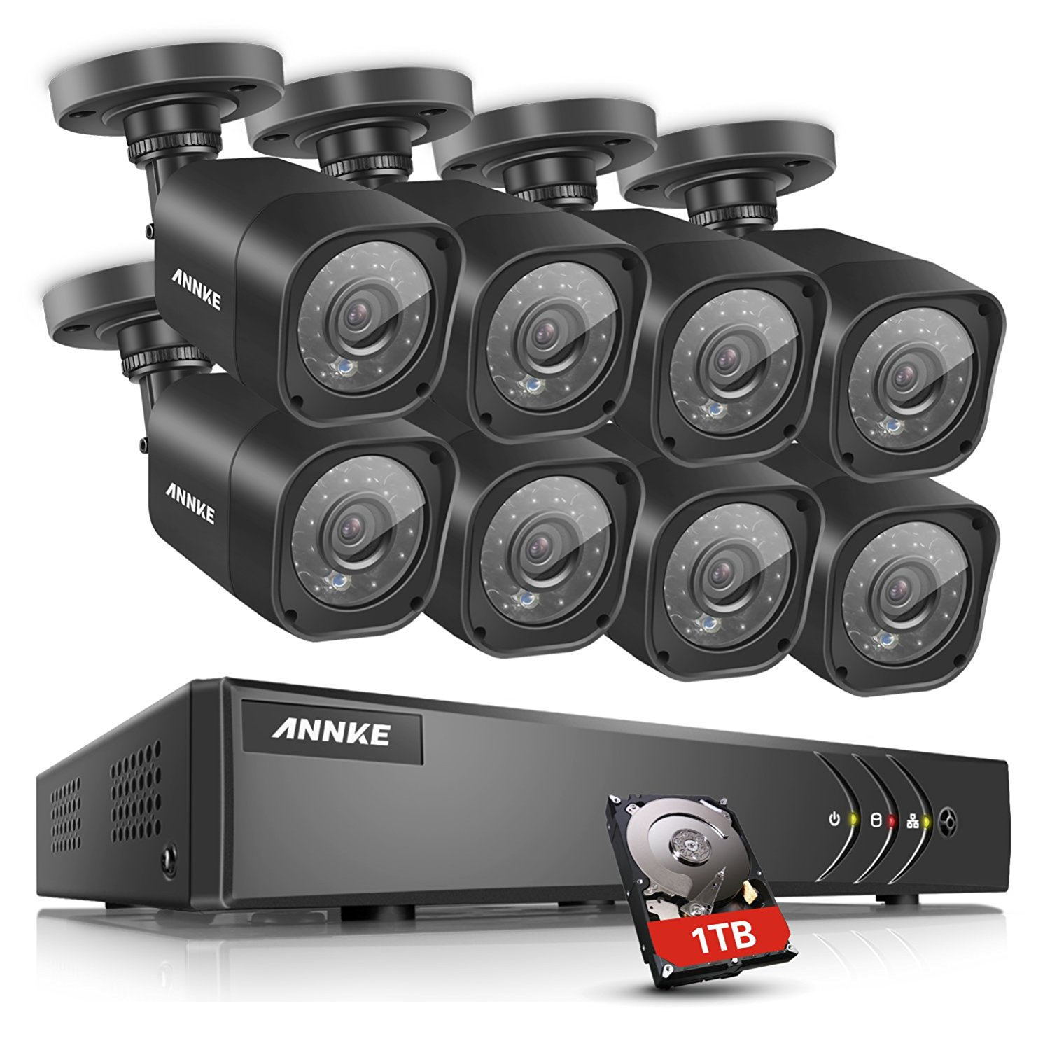 What is the best CCTV system you can get for your home?